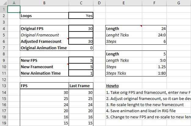 aom_animations_fps_excel_sheet