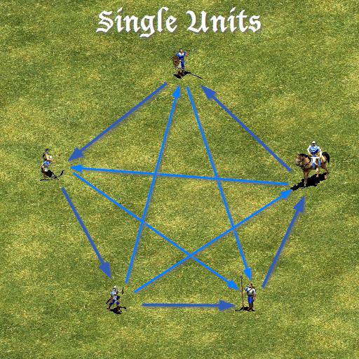 counters_feudal_single